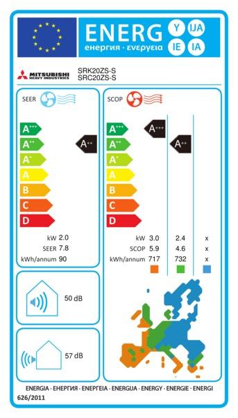 SRC20ZS-S_SRK20ZS-SEnergielabel